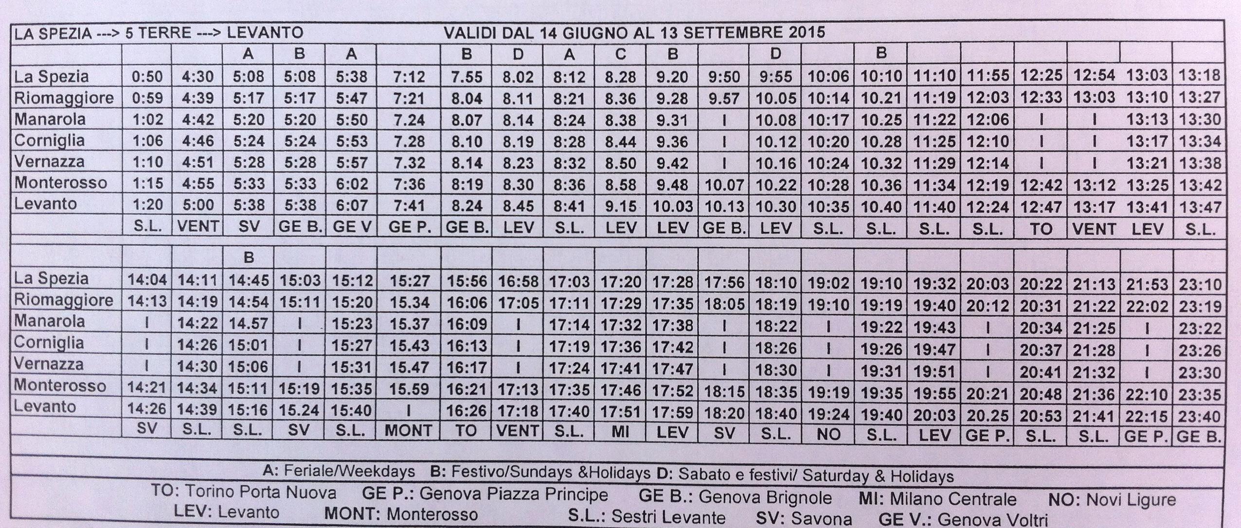 train schedule from la spezia to levanto (north-bound) – i love